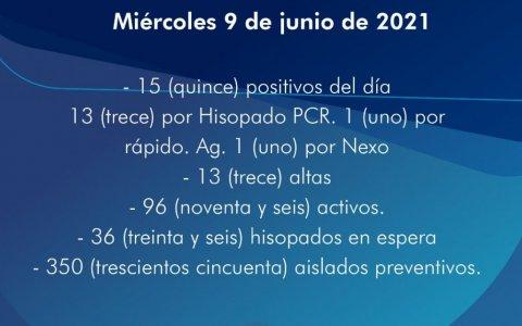 La Municipalidad de Larroque informa, a través de la Secretaría de Salud y Desarrollo Ambiental, la situación epidemiológica actual, donde se reportaron 15 (quince) nuevos casos positivos de Covid-19.